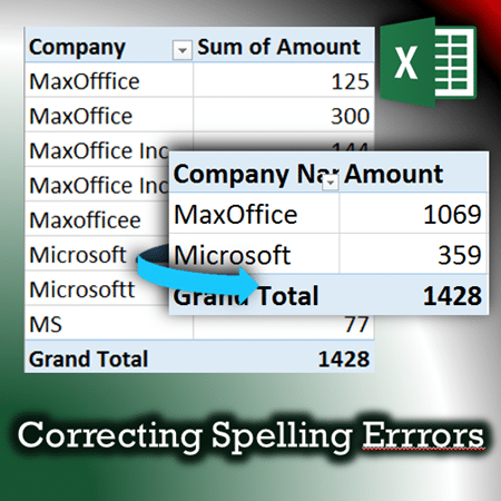 Correct spelling mistakes in Excel